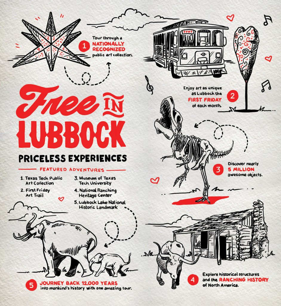 RD Thomas Visit Lubbock Print